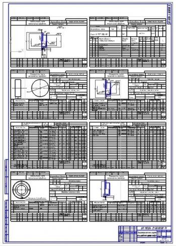 Технологическая карта на изготовление крышки корпуса