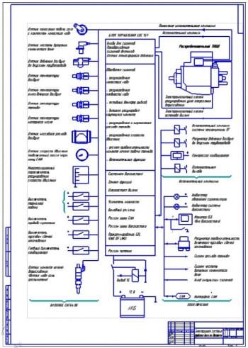 Электронная система управления дизельным двигателем