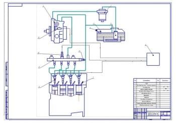 Схема аккумуляторной системы впрыска Common Rail
