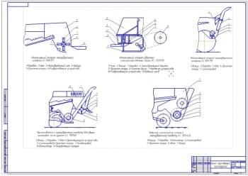 Анализ  существующих конструкций измельчителей соломы зерноуборочного комбайна