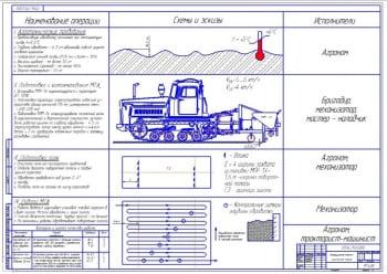 Операционно-технологические карты обработки почвы и возделывания сахарной свеклы