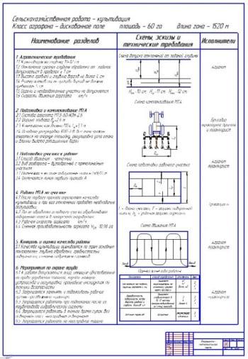 Операционно-технологические карты возделывания картофеля