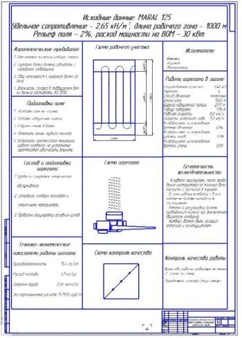 Операционно-технологическая карта на подбор и измельчение провяленной травы сенажа