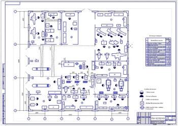 План ремонтной мастерской для ремонта машин