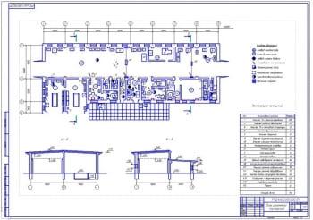План мастерской с узловым методом ремонта с элементами агрегатного