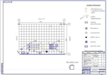 Технологическая планировка участка диагностики