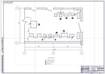 План участка по ремонту электрооборудования автомобилей