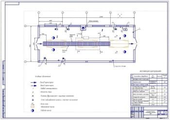 Технологическая планировка участка уборочно-моечных работ
