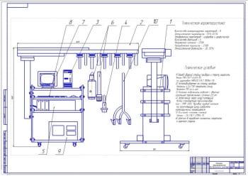 Разработка диагностического комплекса для диагностики инжектора