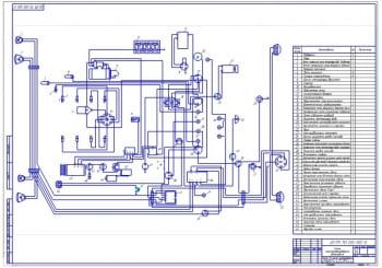 Электрооборудование автомобиля и технологические карты диагностирования генератора автомобиля