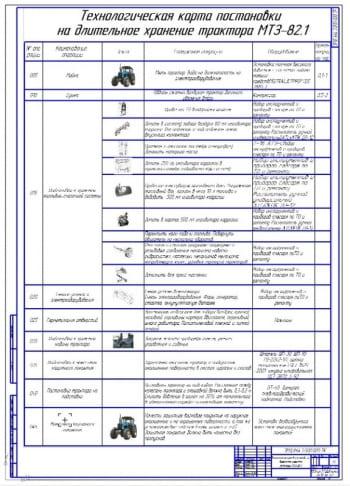 Технологическая карта постановки на длительное хранение трактора МТЗ-82.1