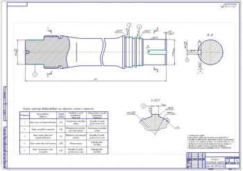 Ремонтный чертеж полуоси заднего моста трактора МТЗ  с разработкой технологии восстановления