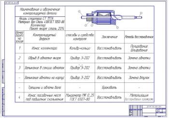 Дефектовочная карта якоря стартера с технологией восстановления