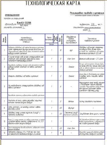 Операционная карта регулировки привода сцепления автомобиля КамАЗ-53208