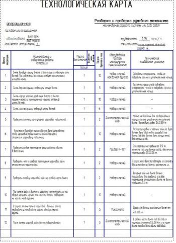 Операционная карта разборки и проверки рулевого механизма автомобиля ЗИЛ-131Н