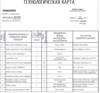 Операционная карта ремонта камеры колеса автомобиля ВАЗ-2109