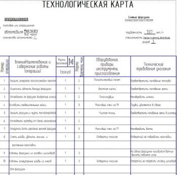 Операционная карта снятия форсунок МАЗ-54323