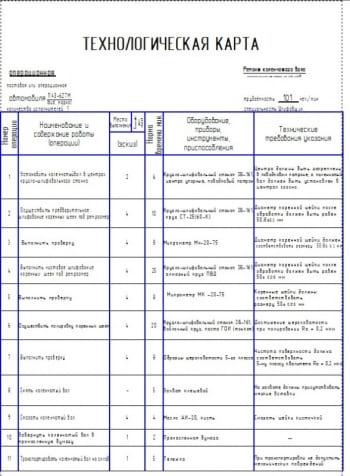 Операционная карта ремонта коленчатого вала автомобиля ПАЗ-627М
