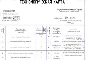Операционная карта регулировки давления впрыска форсунок автомобиля МАЗ-53371