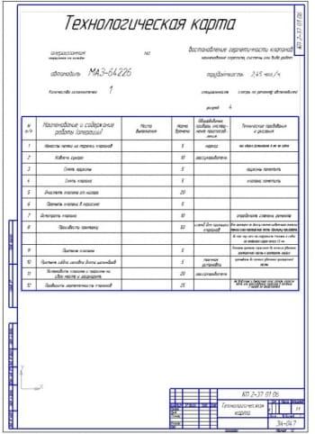 Операционная карта восстановления герметичности клапанов автомобиля МАЗ-64226