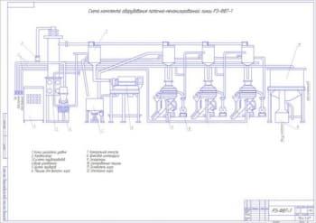 Поточно-механизированная линия РЗ-ФВТ-1 для вытопки жирового сырья