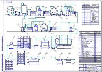 Технологическая схема производства сычужных сыров