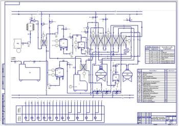 Схема производства пастеризованного молока