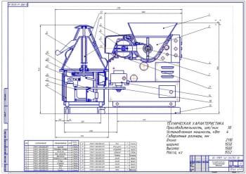 Конструкция тестоделительно-округлительного автомата для деления теста и округления заготовок булочных изделий
