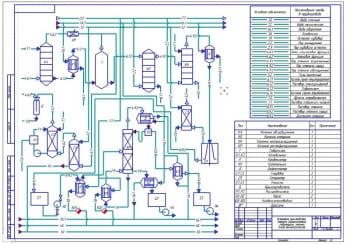 Аппарат для разделения смеси этанол-вода