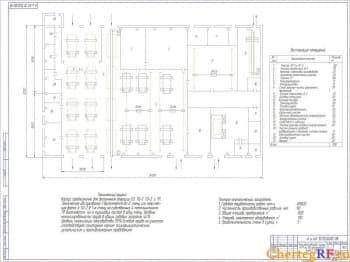 Чертеж производственного корпуса АТП на 110 автомобилей КамАЗ 5320 с технико – экономическими показателями