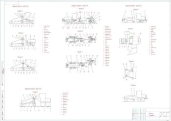 Обзор конструкций автогрейдеров