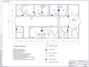 Схема планировки мастерской по ремонту двигателей внутреннего сгорания