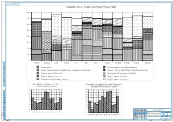Годовой план-график загрузки мастерской и участков