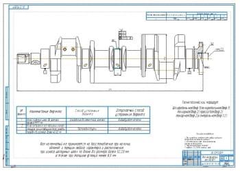 Дефектация и ремонт коленчатого вала ГАЗ-53