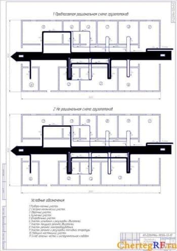 Чертеж распределения грузопотоков ЦРМ с указанием процентного распределения нагрузки