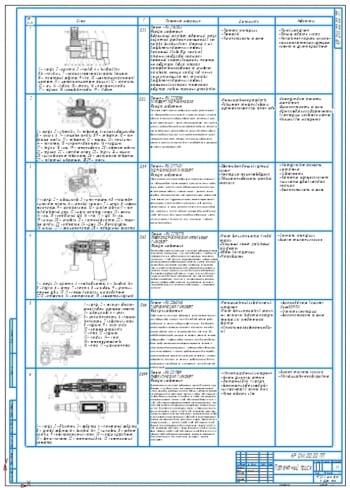 Патентный обзор конструкций гайковертов