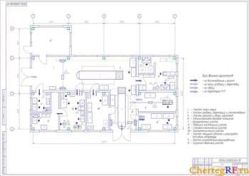 Чертеж плана центральной ремонтной мастерской