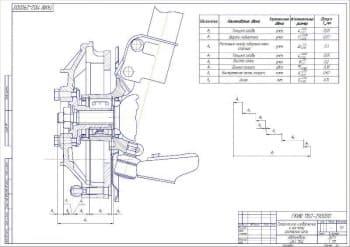 12.Сборочный чертеж приспособления для сборки пружины со стойкой передней подвески автомобиля в масштабе 1:1