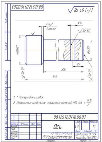 12.Рабочий чертеж оси (формат А4)
