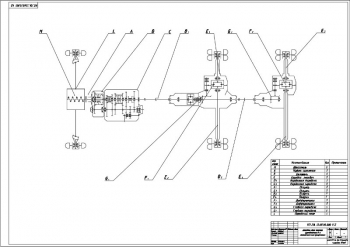 1.Принципиальная кинематическая схема А1