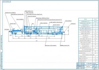 Проект машины циклического действия для пути и стрелок на базе ВПРС-02