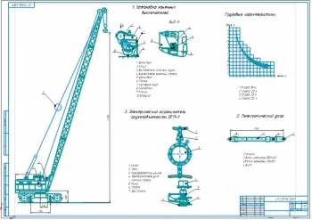 Разработка гусеничного крана КС-5363 грузоподъемностью 25 тонн