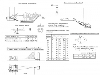 Схема крепления электролебёдок и отводных блоков