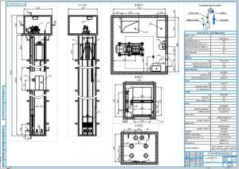 Разработка устройства лифтового оборудования грузопассажирского типа с индексом ГП