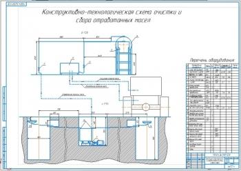 Конструктивная разработка установки для регенерации отработанного моторного масла