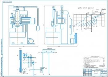 Разработка привода главного движения токарно-карусельного станка 1512Ф3 с ЧПУ