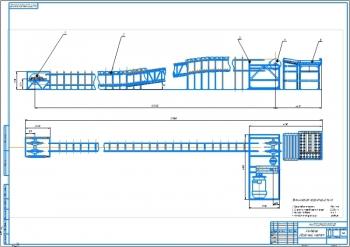 Разработка конструкции ленточного конвейера для формовочной земли