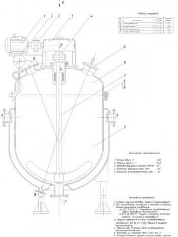 Сборочный чертеж котёл сироповарочный СК-П-50
