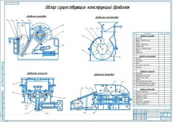 Обзорный чертеж существующих конструкций дробилок