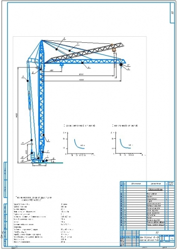 Чертеж конструкции башенного крана КБ-408
